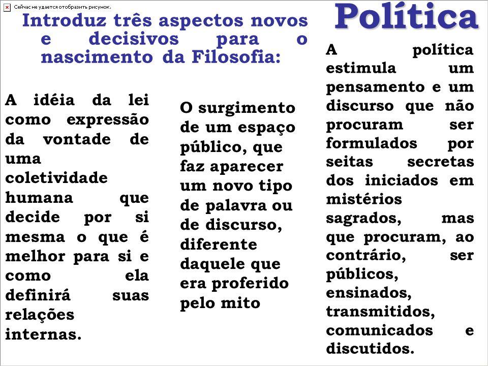 Política Introduz três aspectos novos e decisivos para o nascimento da Filosofia: