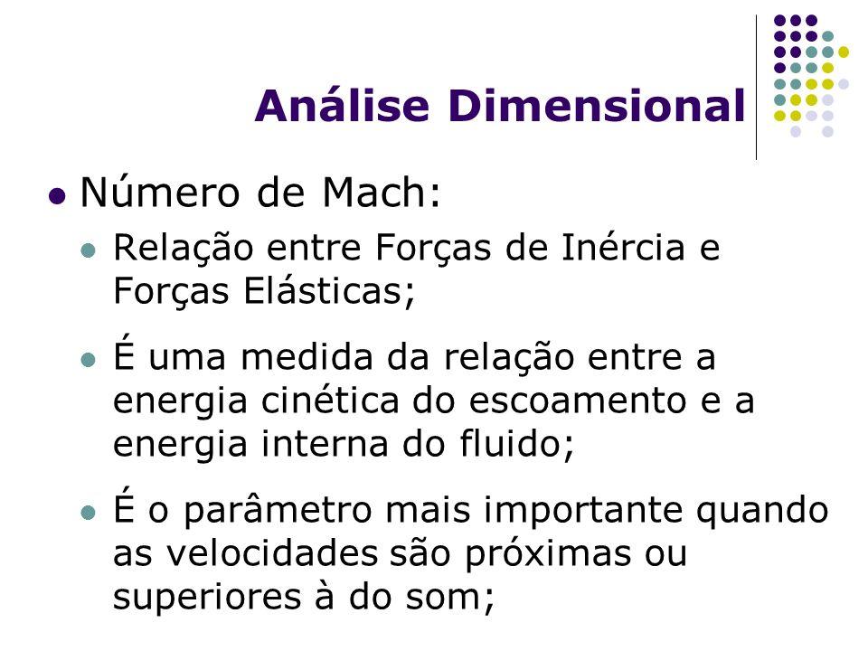 Análise Dimensional Número de Mach: