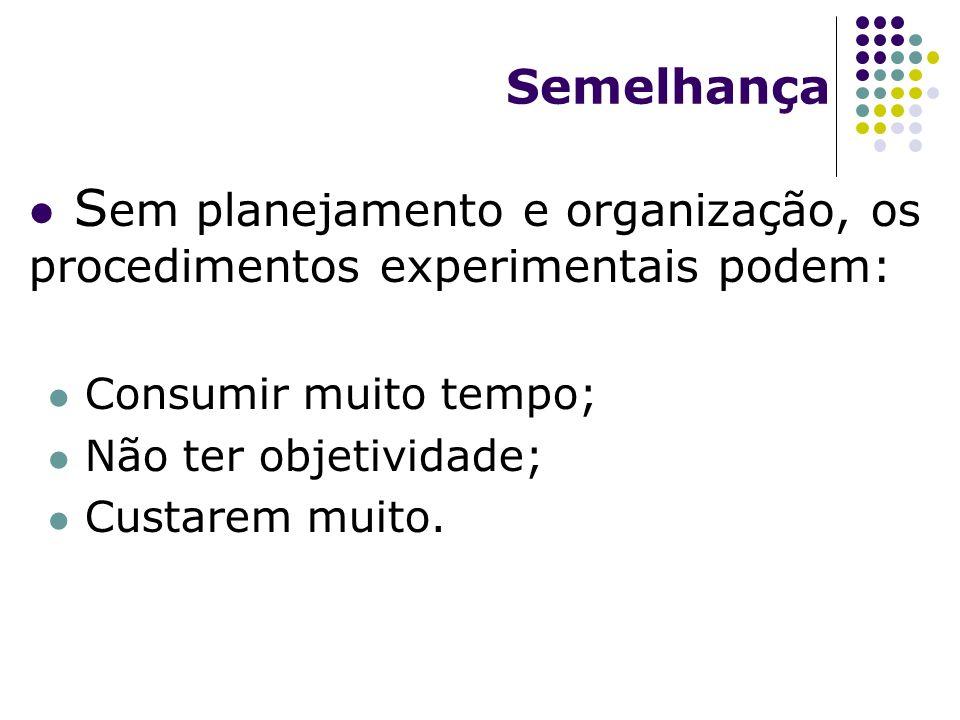 Sem planejamento e organização, os procedimentos experimentais podem: