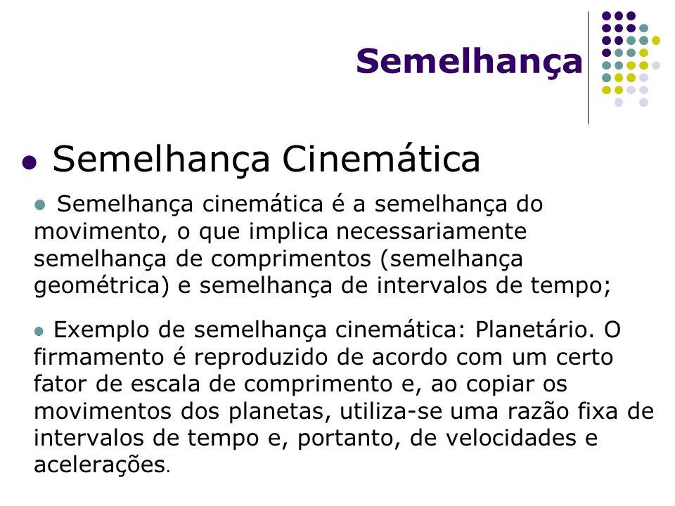 Semelhança Cinemática