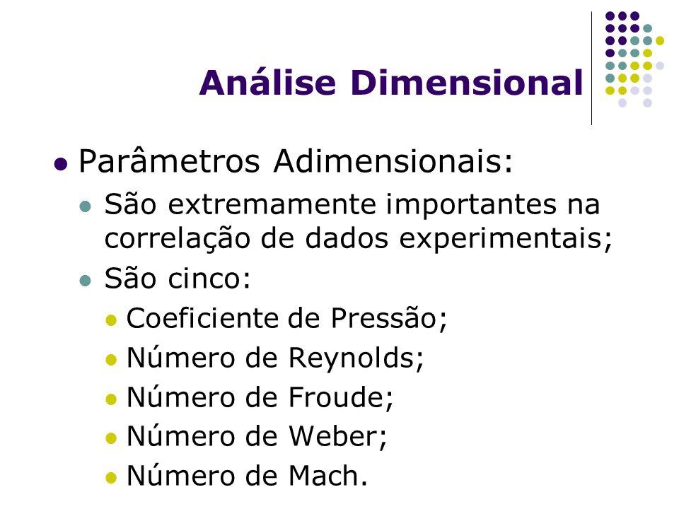 Análise Dimensional Parâmetros Adimensionais: