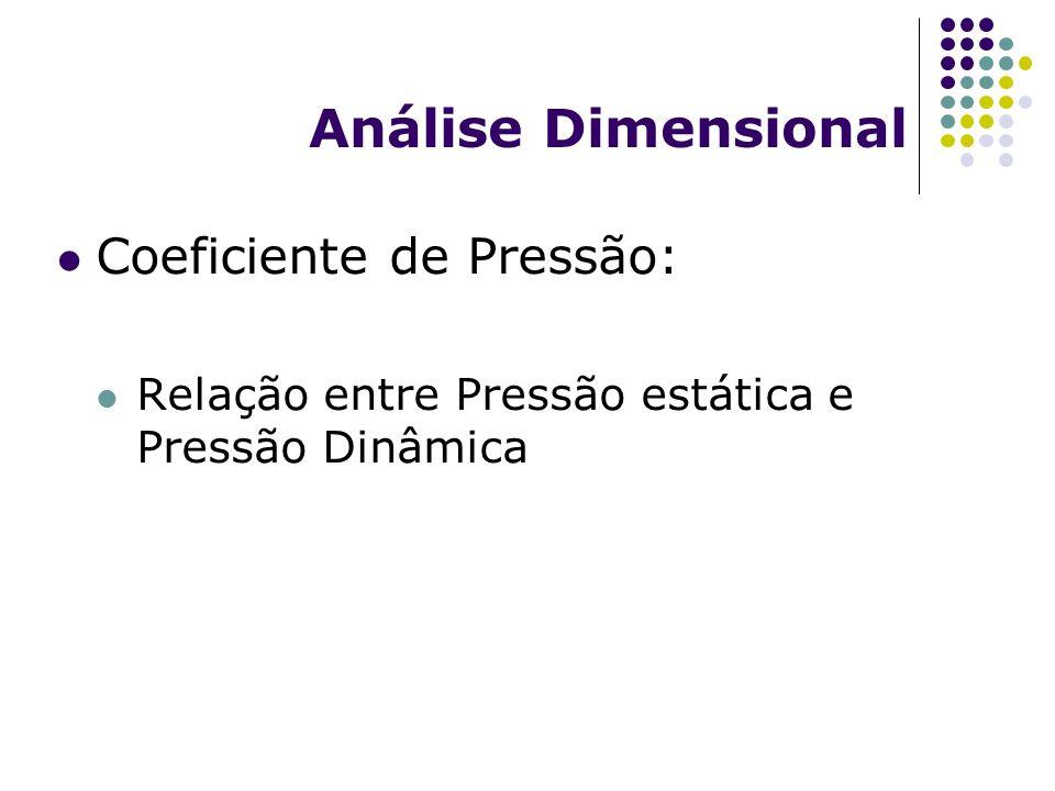 Análise Dimensional Coeficiente de Pressão: