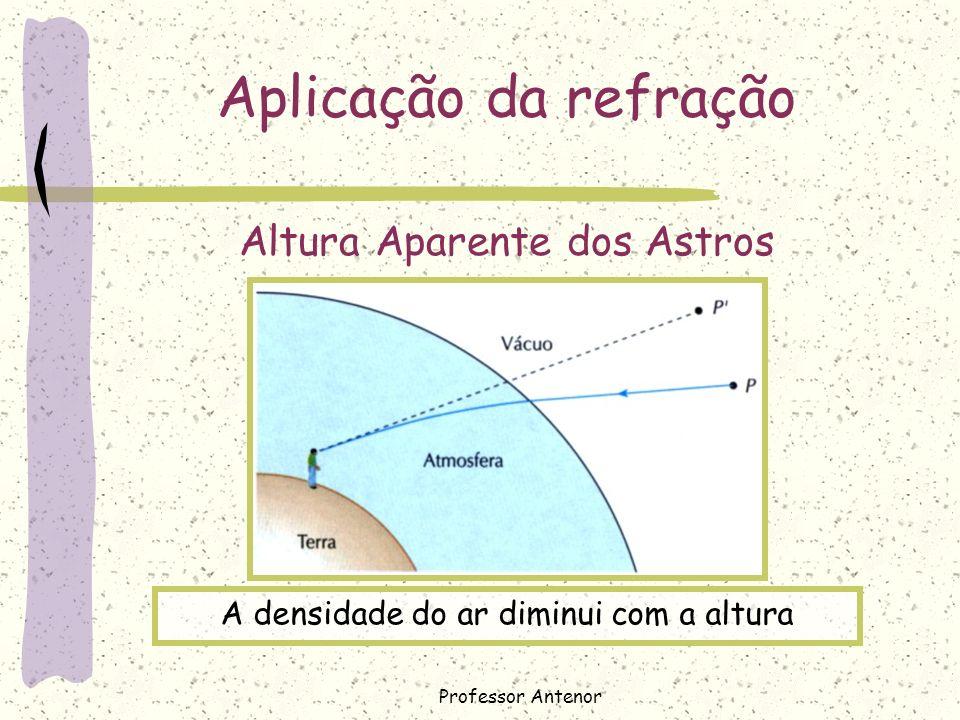 Aplicação da refração Altura Aparente dos Astros