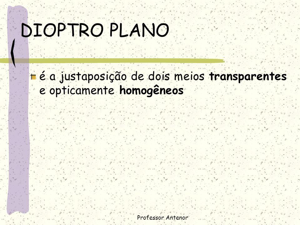 DIOPTRO PLANO é a justaposição de dois meios transparentes e opticamente homogêneos.