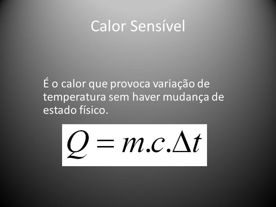 Calor Sensível É o calor que provoca variação de temperatura sem haver mudança de estado físico.