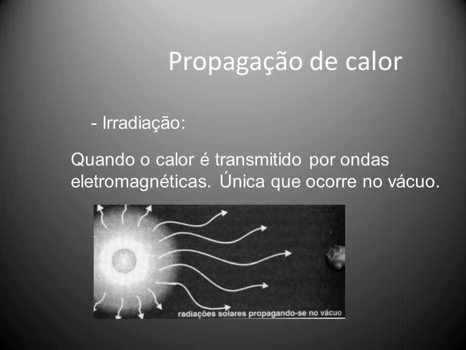 Propagação de calor - Irradiação: