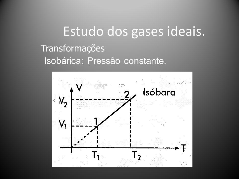 Estudo dos gases ideais.