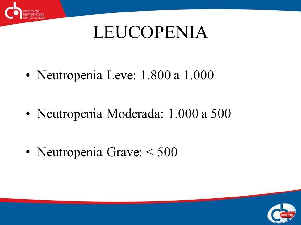 LEUCOPENIA Neutropenia Leve: 1.800 a 1.000