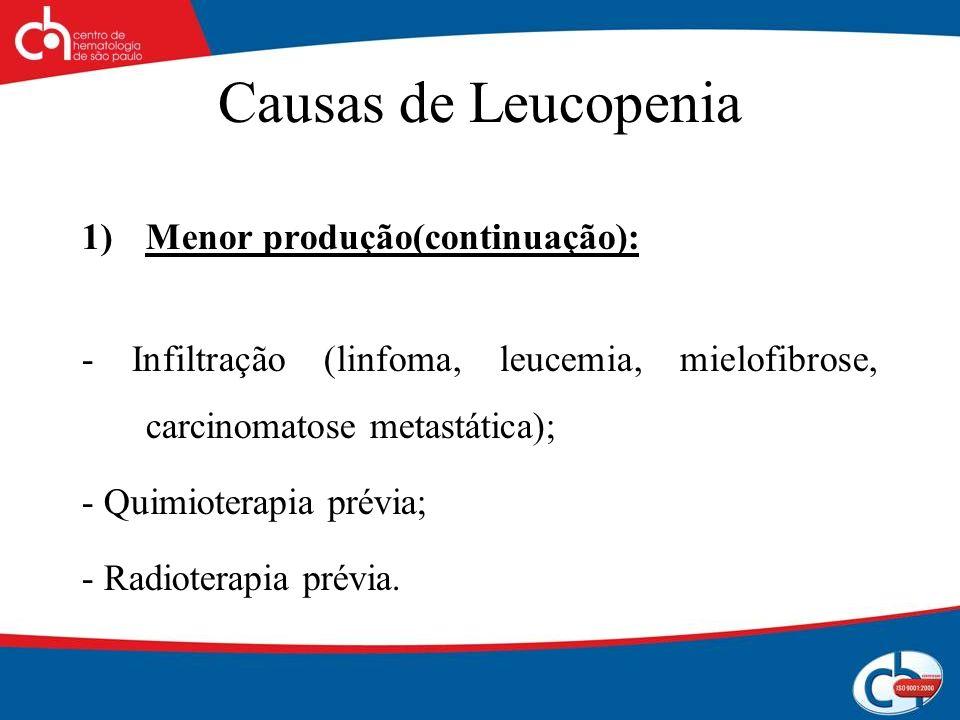 Causas de Leucopenia Menor produção(continuação):