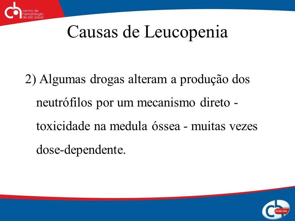 Causas de Leucopenia