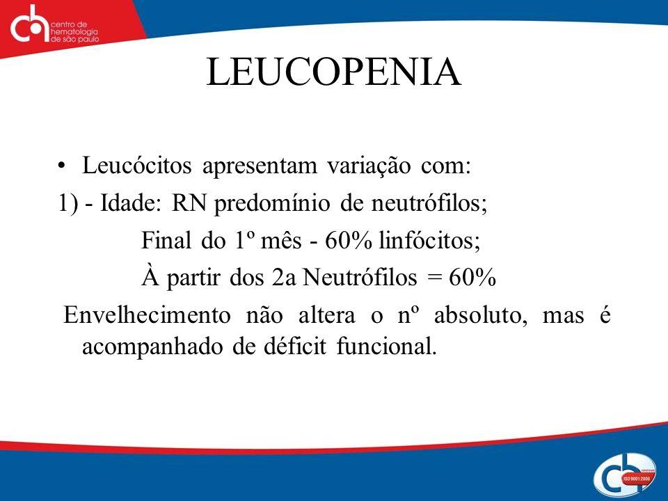 LEUCOPENIA Leucócitos apresentam variação com: