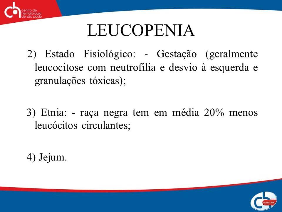 LEUCOPENIA 2) Estado Fisiológico: - Gestação (geralmente leucocitose com neutrofilia e desvio à esquerda e granulações tóxicas);