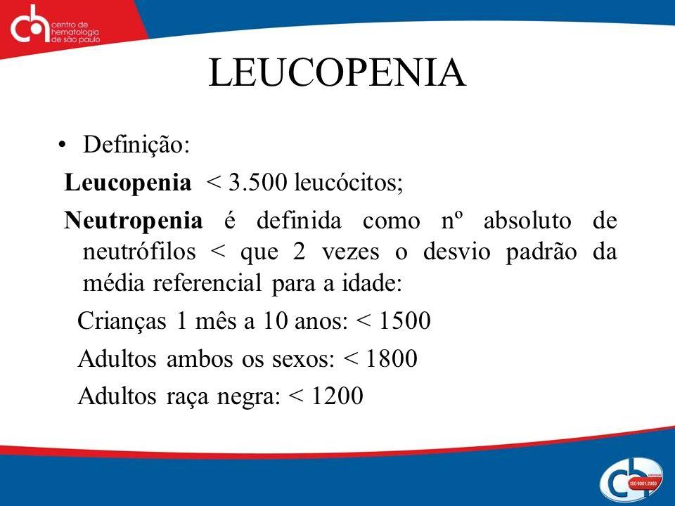 LEUCOPENIA Definição: Leucopenia < 3.500 leucócitos;