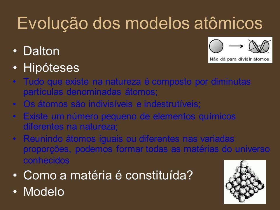 Evolução dos modelos atômicos