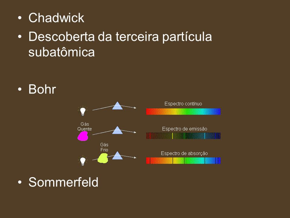 Chadwick Descoberta da terceira partícula subatômica Bohr Sommerfeld