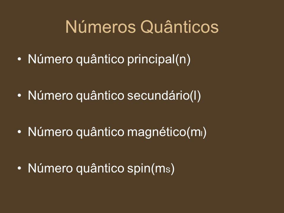 Números Quânticos Número quântico principal(n)