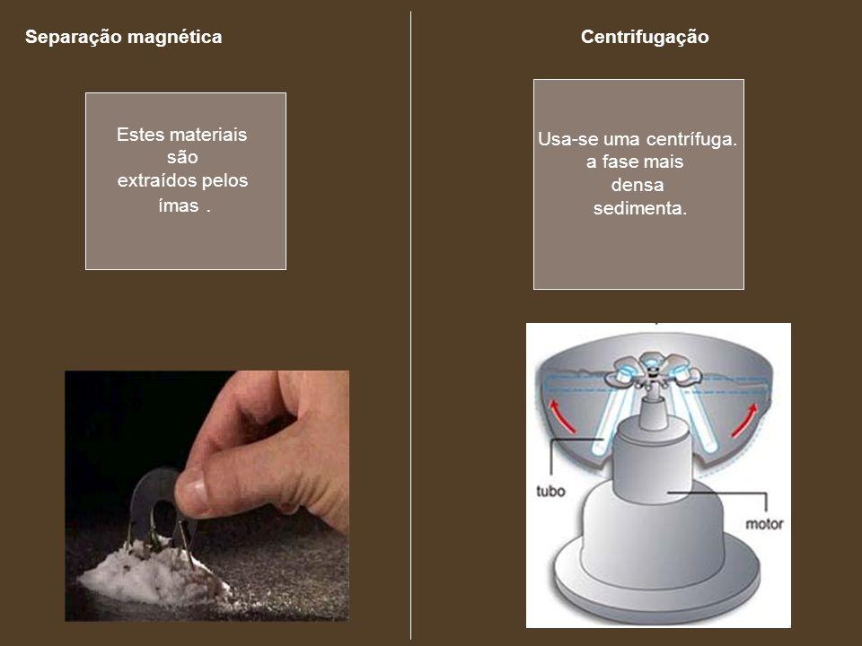 Separação magnética Centrifugação