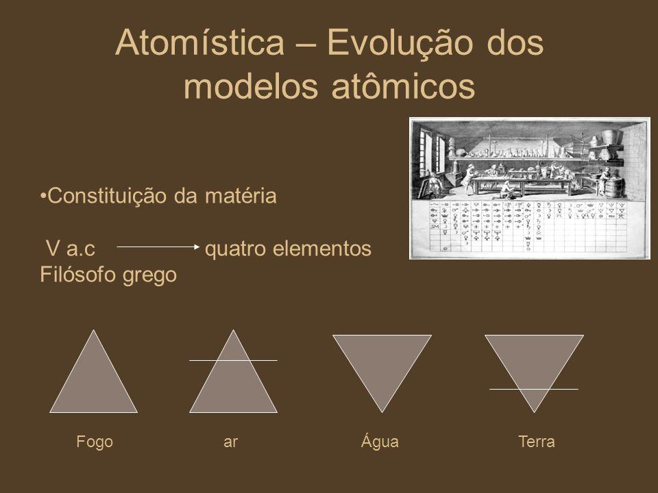 Atomística – Evolução dos modelos atômicos