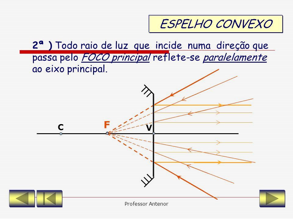 ESPELHO CONVEXO2ª ) Todo raio de luz que incide numa direção que passa pelo FOCO principal reflete-se paralelamente ao eixo principal.
