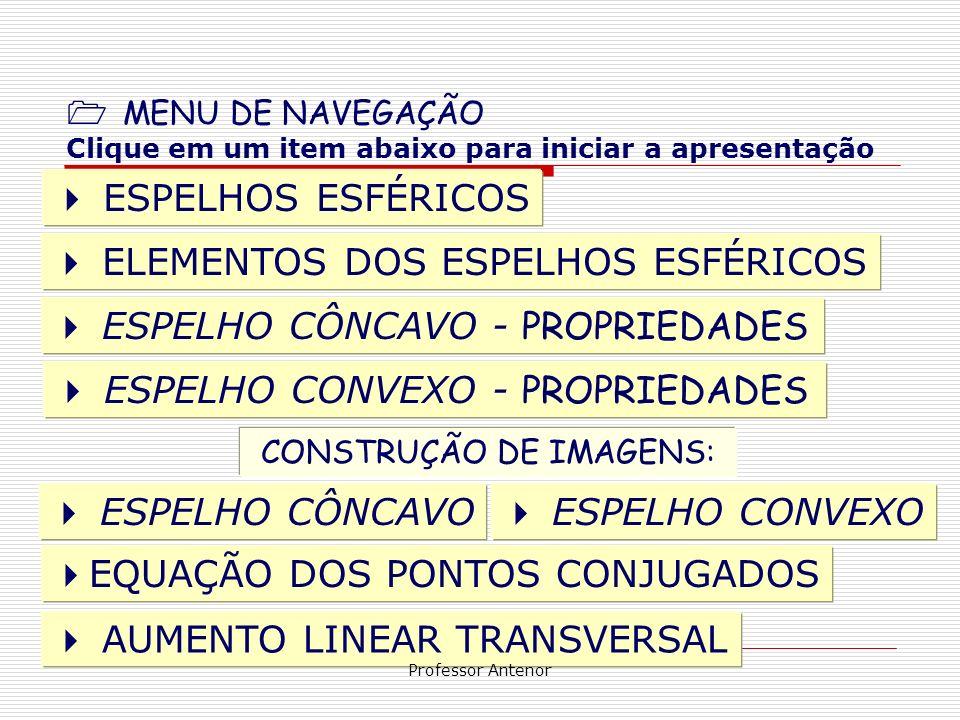 CONSTRUÇÃO DE IMAGENS: