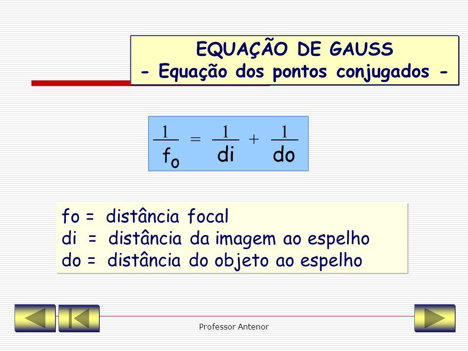 - Equação dos pontos conjugados -