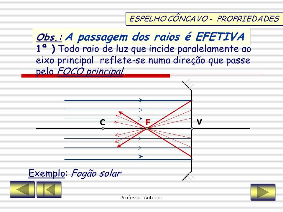 Obs.: A passagem dos raios é EFETIVA