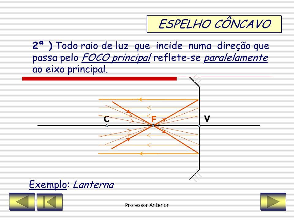 ESPELHO CÔNCAVO2ª ) Todo raio de luz que incide numa direção que passa pelo FOCO principal reflete-se paralelamente ao eixo principal.