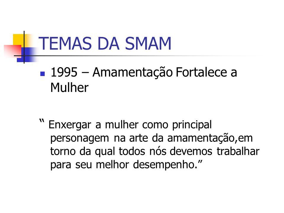 TEMAS DA SMAM 1995 – Amamentação Fortalece a Mulher