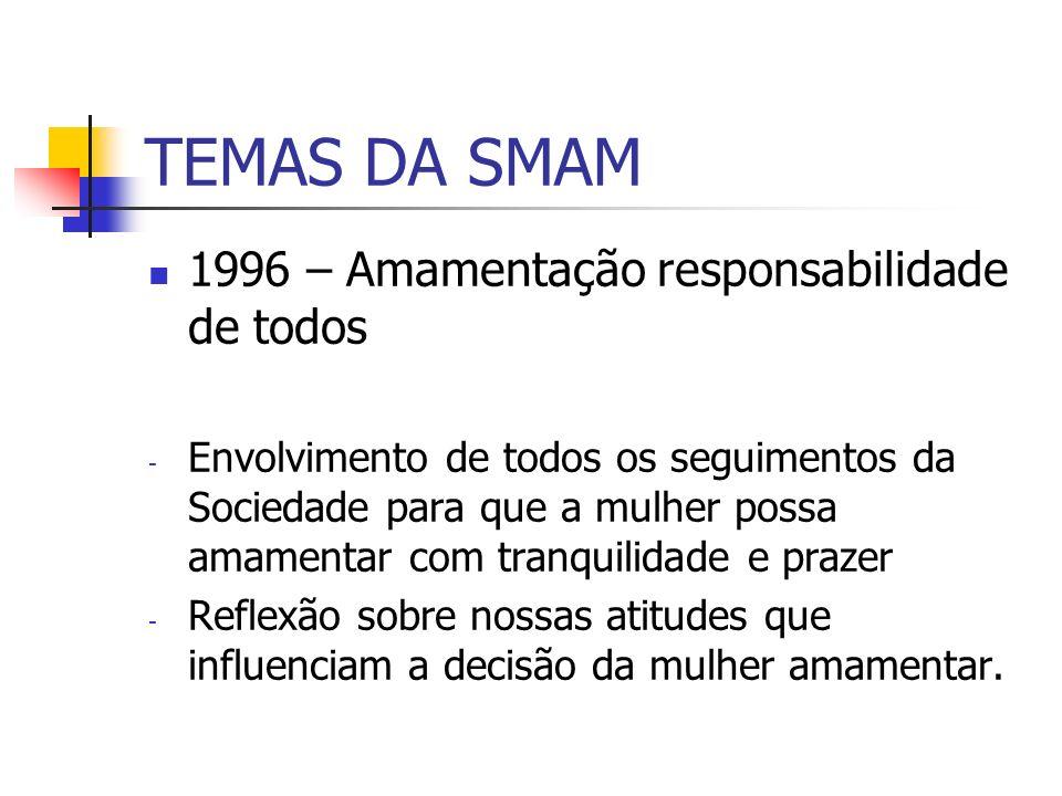 TEMAS DA SMAM 1996 – Amamentação responsabilidade de todos