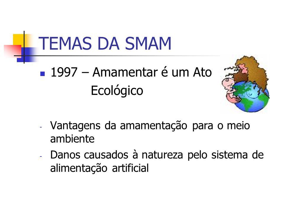 TEMAS DA SMAM 1997 – Amamentar é um Ato Ecológico