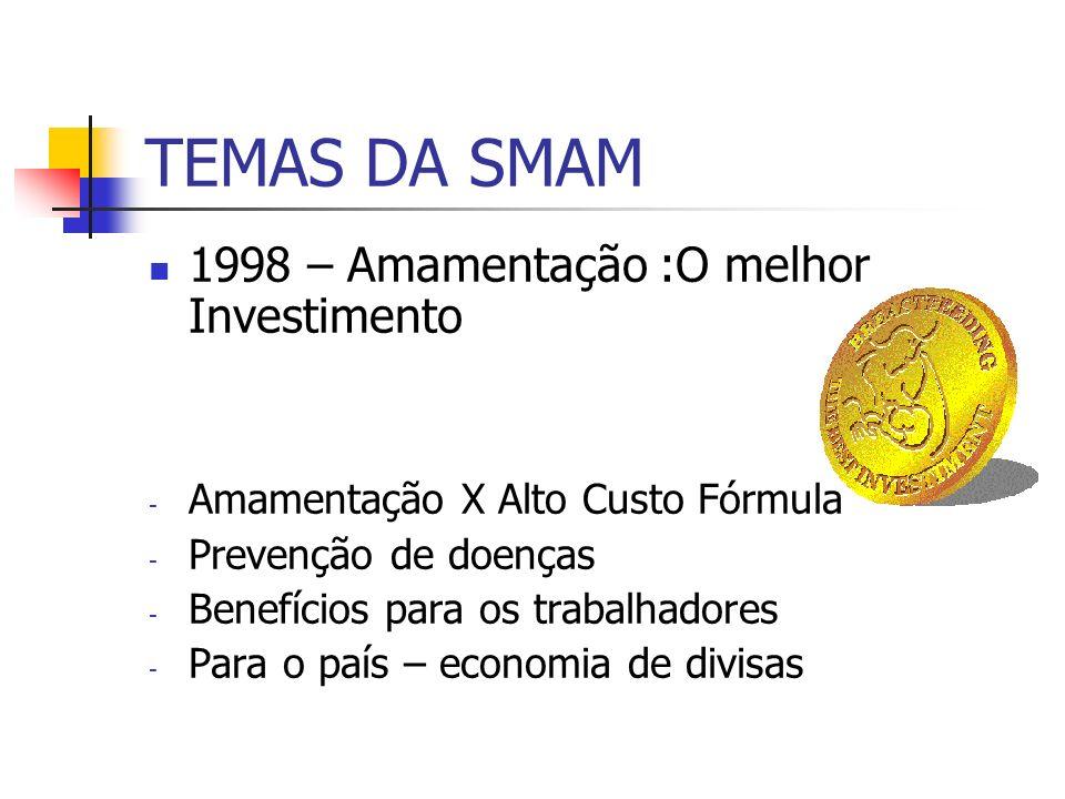 TEMAS DA SMAM 1998 – Amamentação :O melhor Investimento