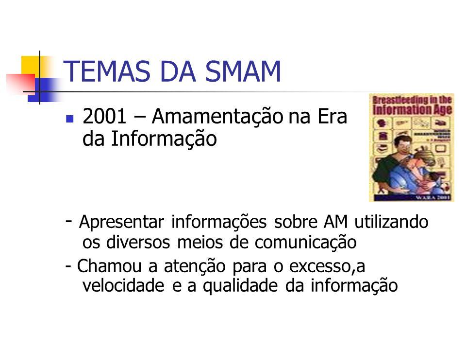 TEMAS DA SMAM 2001 – Amamentação na Era da Informação