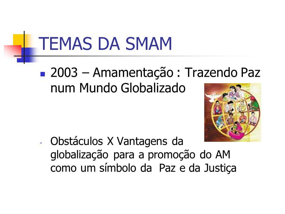 TEMAS DA SMAM 2003 – Amamentação : Trazendo Paz num Mundo Globalizado