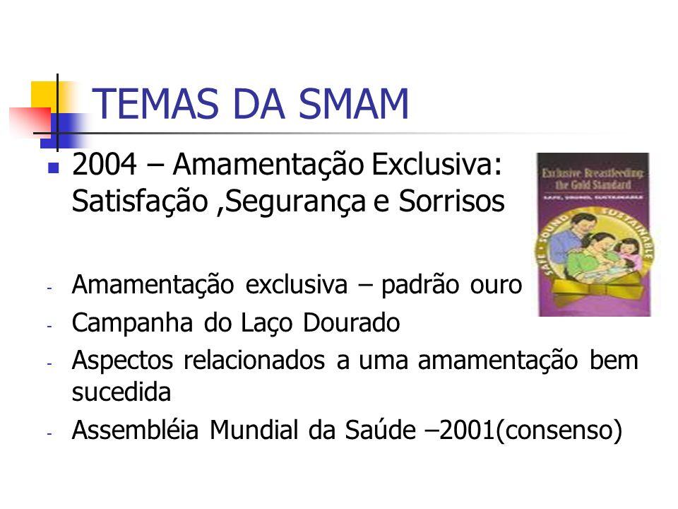 TEMAS DA SMAM 2004 – Amamentação Exclusiva: Satisfação ,Segurança e Sorrisos. Amamentação exclusiva – padrão ouro.