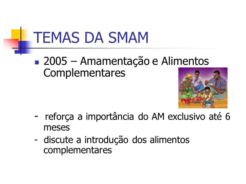 TEMAS DA SMAM 2005 – Amamentação e Alimentos Complementares