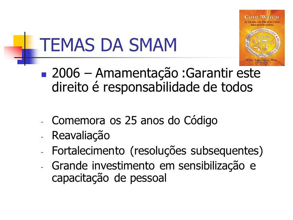 TEMAS DA SMAM2006 – Amamentação :Garantir este direito é responsabilidade de todos. Comemora os 25 anos do Código.