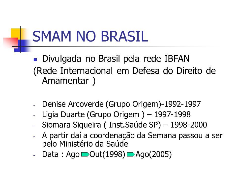 SMAM NO BRASIL Divulgada no Brasil pela rede IBFAN