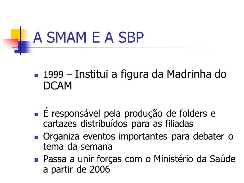 A SMAM E A SBP 1999 – Institui a figura da Madrinha do DCAM