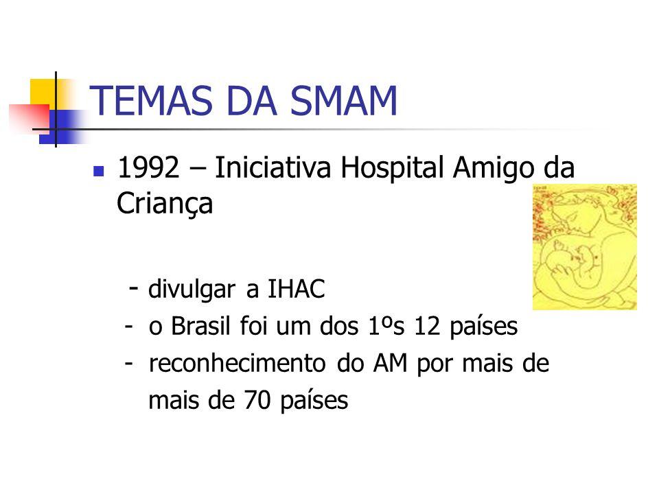 TEMAS DA SMAM 1992 – Iniciativa Hospital Amigo da Criança