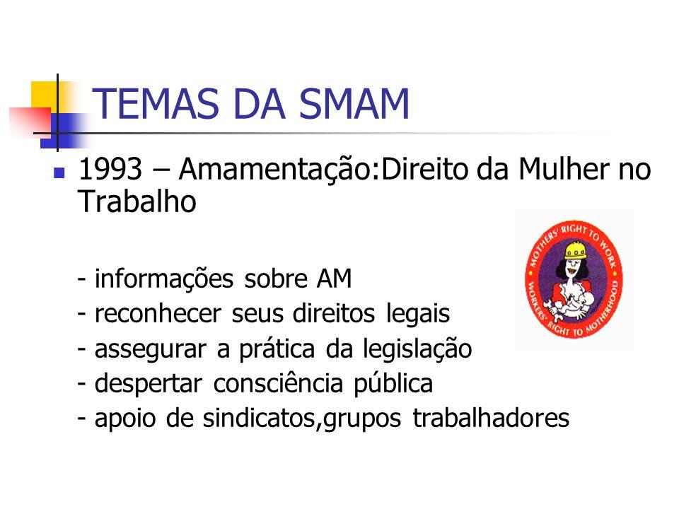 TEMAS DA SMAM 1993 – Amamentação:Direito da Mulher no Trabalho