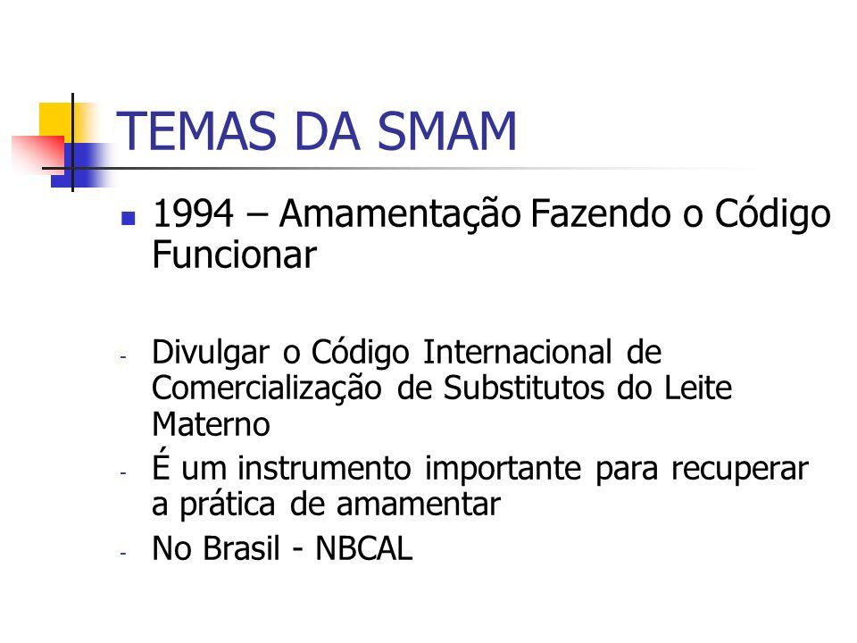 TEMAS DA SMAM 1994 – Amamentação Fazendo o Código Funcionar