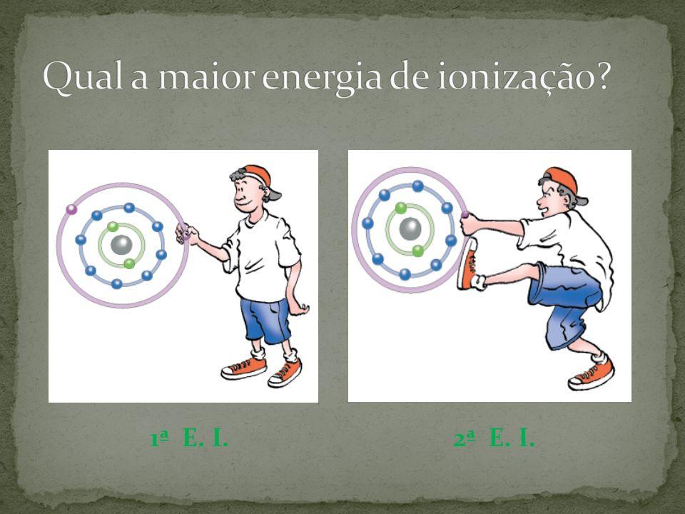 Qual a maior energia de ionização