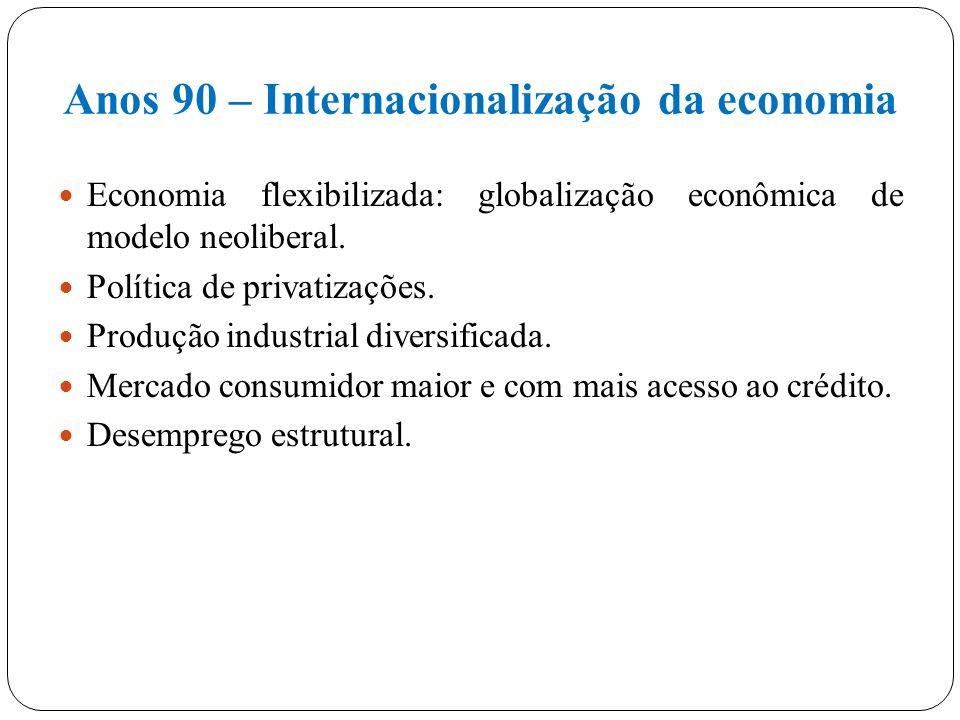 Anos 90 – Internacionalização da economia