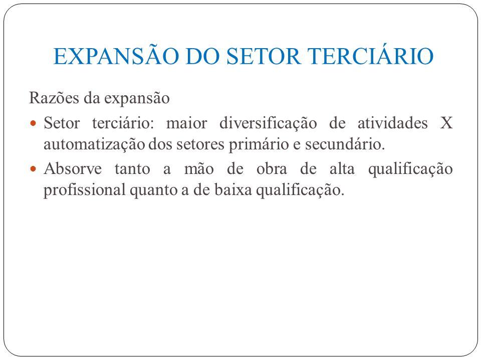 EXPANSÃO DO SETOR TERCIÁRIO