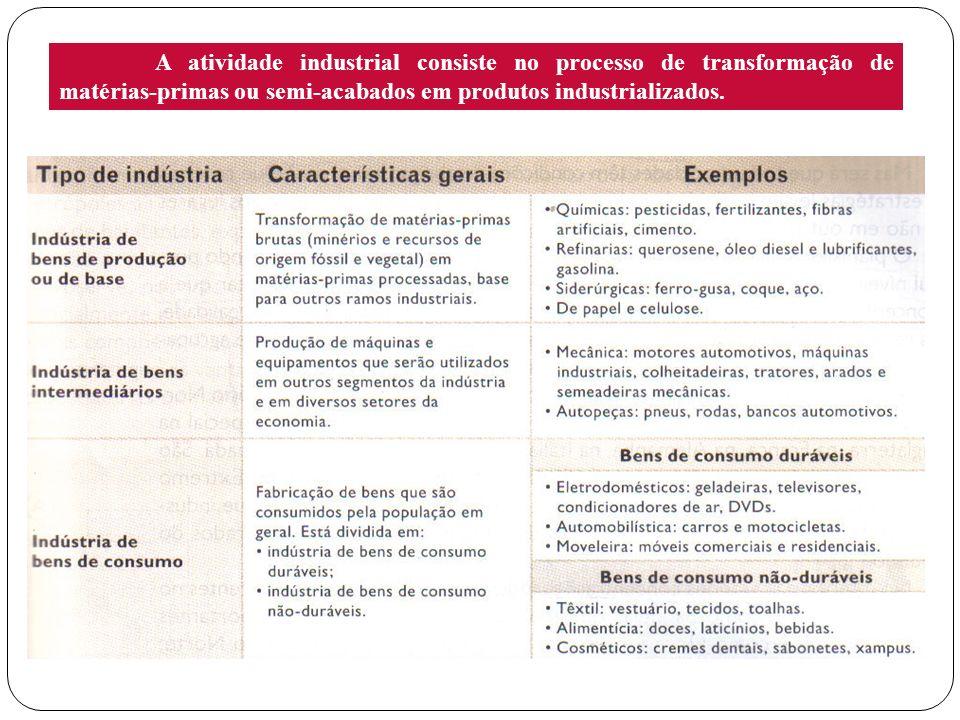 A atividade industrial consiste no processo de transformação de matérias-primas ou semi-acabados em produtos industrializados.