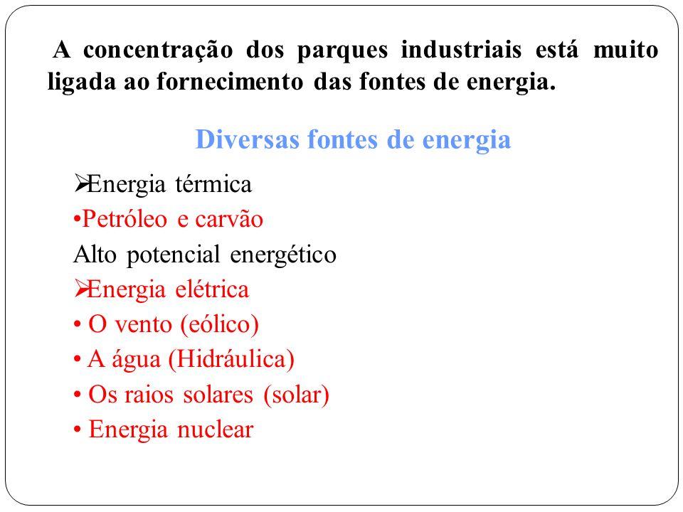 Diversas fontes de energia