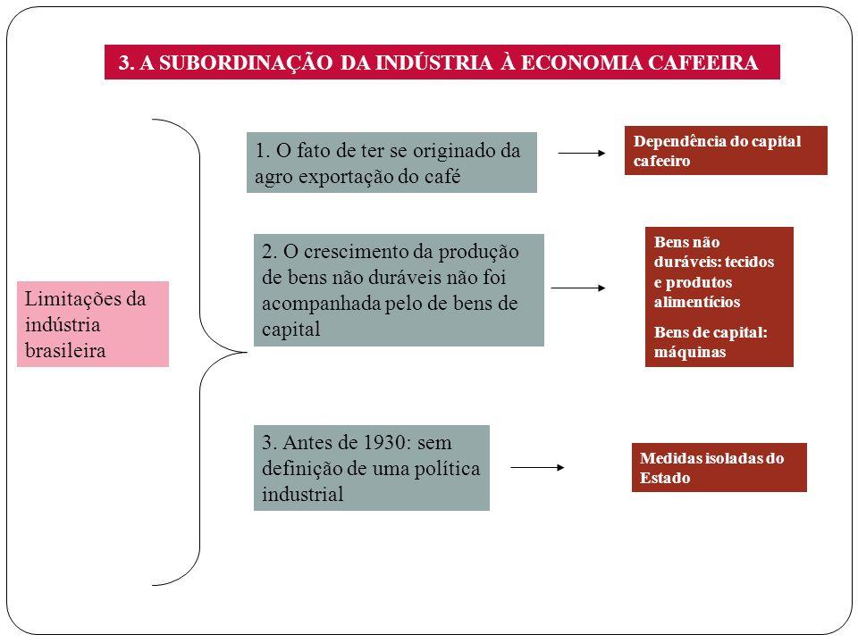 3. A SUBORDINAÇÃO DA INDÚSTRIA À ECONOMIA CAFEEIRA
