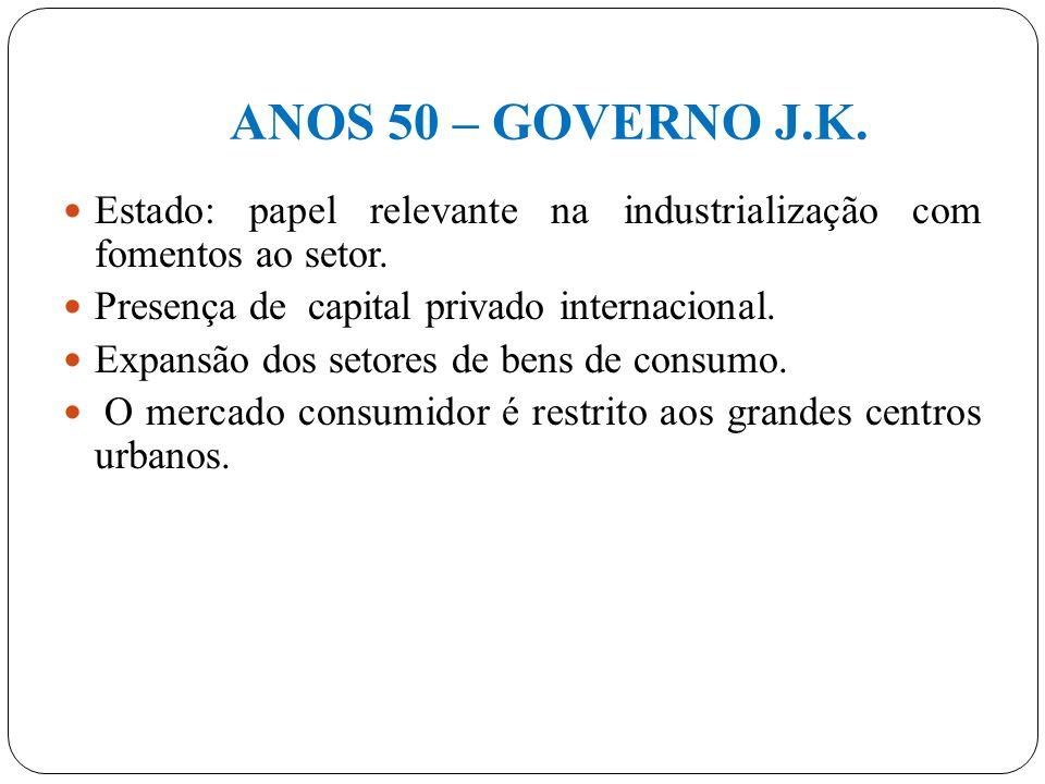 ANOS 50 – GOVERNO J.K. Estado: papel relevante na industrialização com fomentos ao setor. Presença de capital privado internacional.
