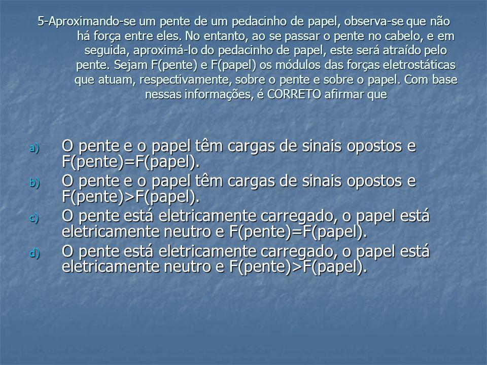 O pente e o papel têm cargas de sinais opostos e F(pente)=F(papel).