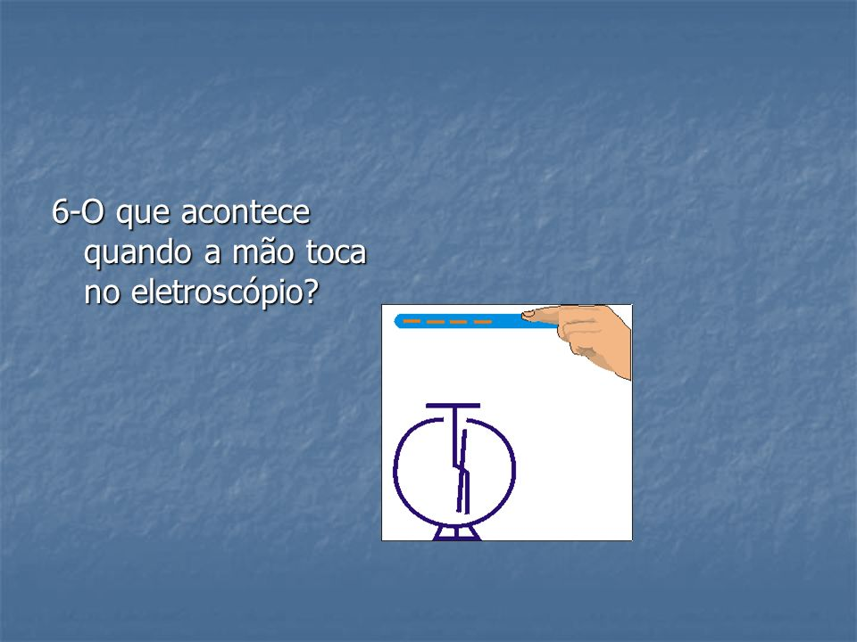 6-O que acontece quando a mão toca no eletroscópio